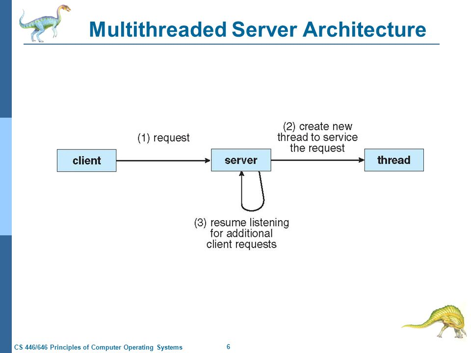6 CS 446/646 Principles of Computer Operating Systems Multithreaded Server Architecture