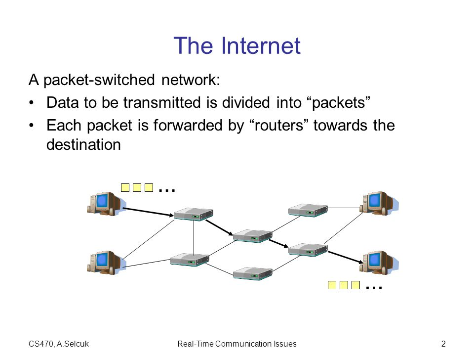 CS470, A.SelcukReal-Time Communication Issues2 The Internet A packet-switched network: Data to be transmitted is divided into packets Each packet is forwarded by routers towards the destination...