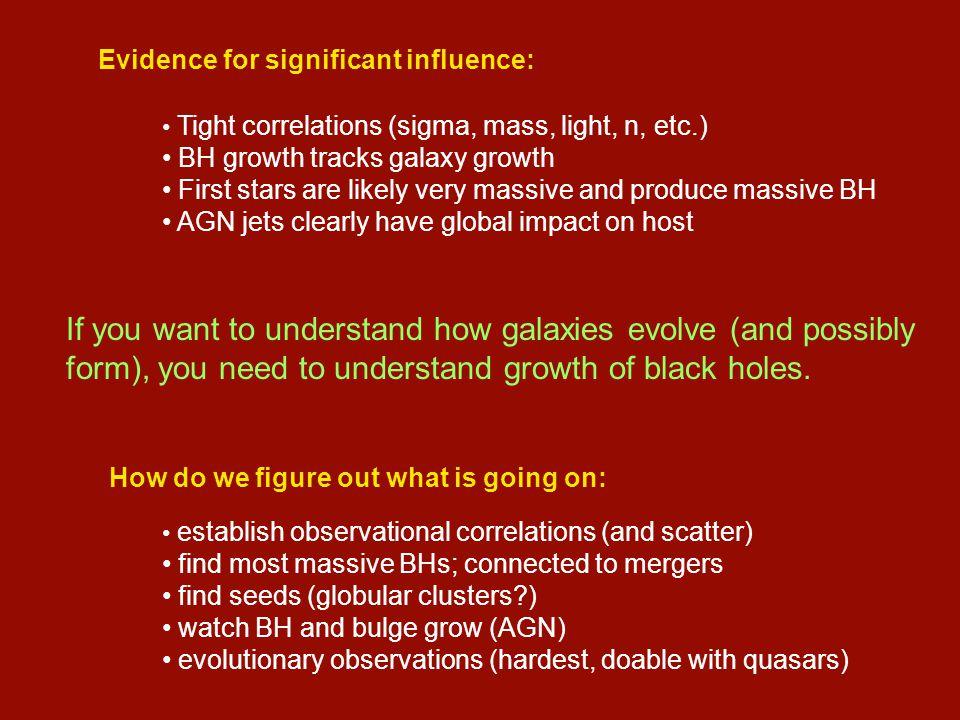 Black Holes and the Fundamental Correlations Karl Gebhardt
