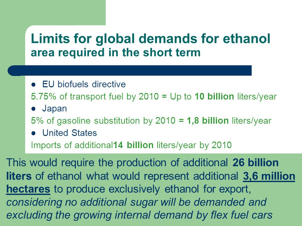 Limits for global demands for ethanol area required in the short term EU biofuels directive 5.75% of transport fuel by 2010 = Up to 10 billion liters/year Japan 5% of gasoline substitution by 2010 = 1,8 billion liters/year United States Imports of additional14 billion liters/year by 2010 This would require the production of additional 26 billion liters of ethanol what would represent additional 3,6 million hectares to produce exclusively ethanol for export, considering no additional sugar will be demanded and excluding the growing internal demand by flex fuel cars
