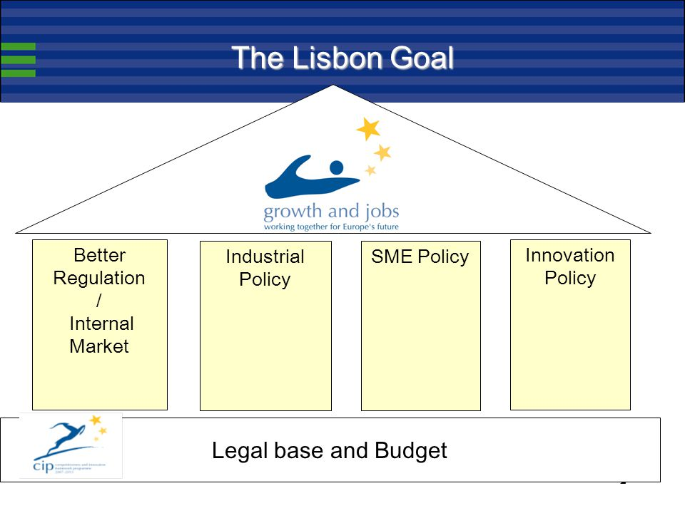 2 The Lisbon Goal Better Regulation / Internal Market Legal base and Budget Industrial Policy SME Policy Innovation Policy