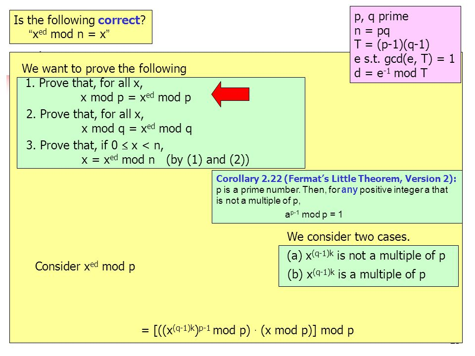 23 e.g.12 Is the following correct. x ed mod n = x p, q prime n = pq T = (p-1)(q-1) e s.t.