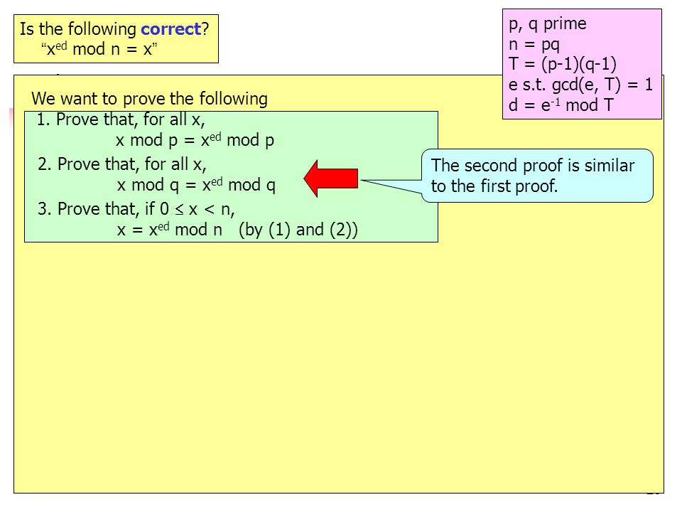 26 e.g.12 Is the following correct. x ed mod n = x p, q prime n = pq T = (p-1)(q-1) e s.t.