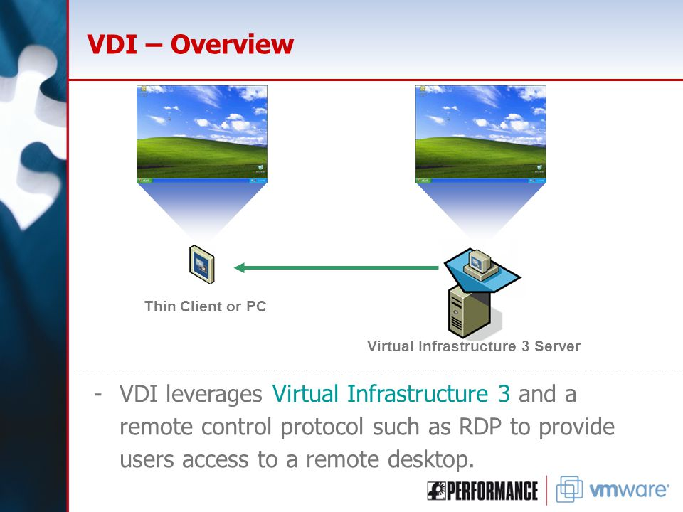 VDI – Overview -VDI leverages Virtual Infrastructure 3 and a remote control protocol such as RDP to provide users access to a remote desktop.