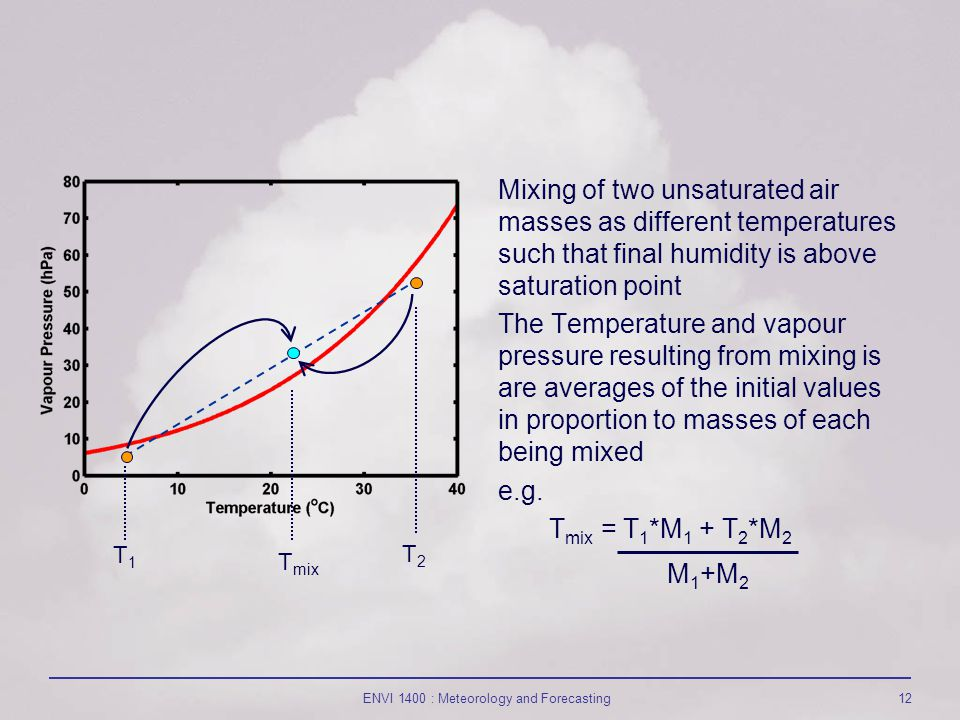 ENVI 1400 : Meteorology and Forecasting12 Mixing of two unsaturated air masses as different temperatures such that final humidity is above saturation point The Temperature and vapour pressure resulting from mixing is are averages of the initial values in proportion to masses of each being mixed e.g.