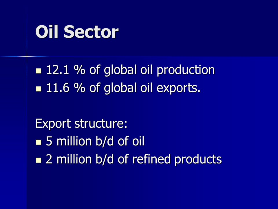 Oil Sector 12.1 % of global oil production 12.1 % of global oil production 11.6 % of global oil exports.