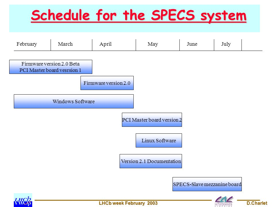 LHCb week February 2003 D.Charlet Schedule for the SPECS system Firmware version 2.0 Beta PCI Master board vesrsion 1 Firmware version 2.0 Windows Software FebruaryMarchApril Version 2.1 Documentation Linux Software May PCI Master board version 2 JuneJuly SPECS-Slave mezzanine board