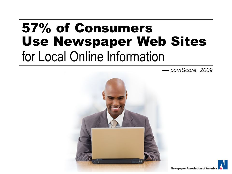 57% of Consumers Use Newspaper Web Sites for Local Online Information –– comScore, 2009