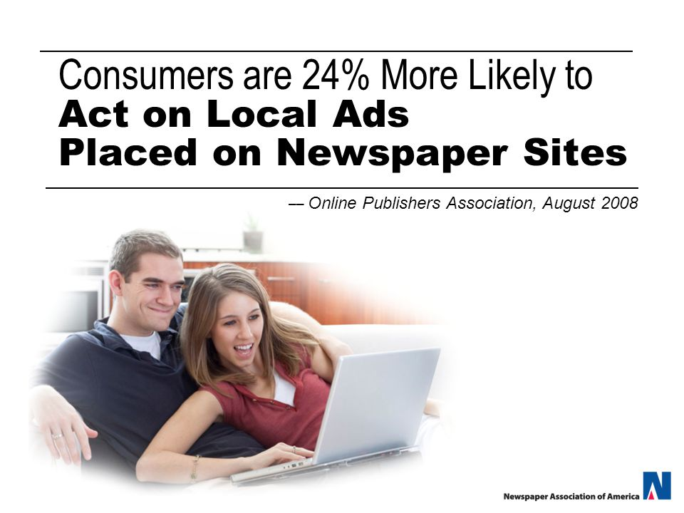 Consumers are 24% More Likely to Act on Local Ads Placed on Newspaper Sites –– Online Publishers Association, August 2008