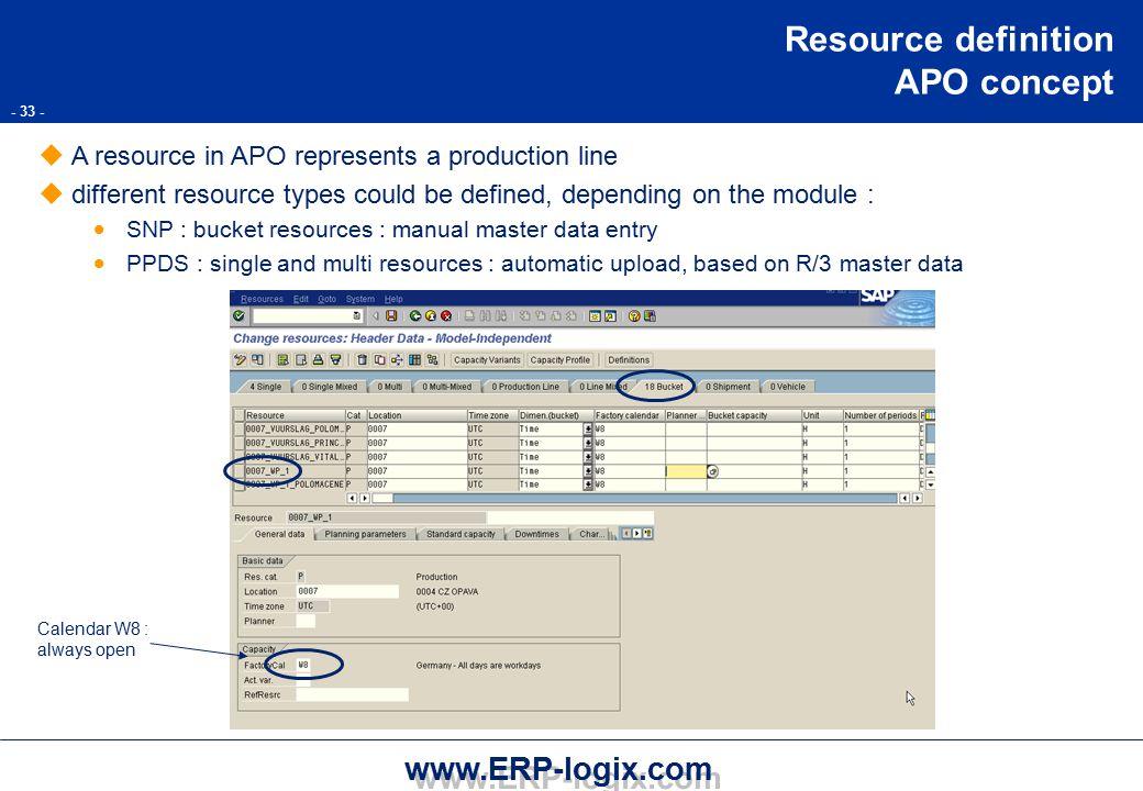 apo 02 snp 00 supply network planning overview ppt download rh slideplayer com SAP Master Data S4 Bu SAP Master Data Logo