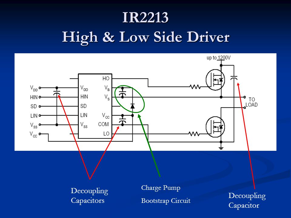 IR2213 High & Low Side Driver Decoupling Capacitors Decoupling Capacitor Charge Pump Bootstrap Circuit