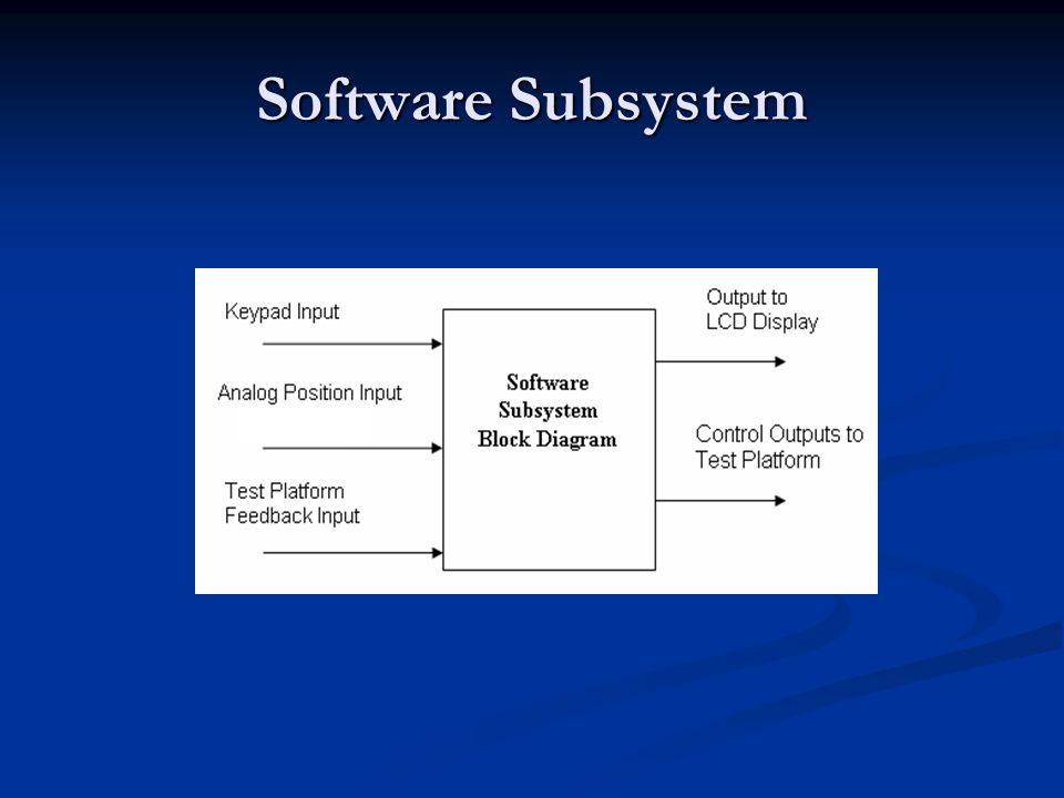 Software Subsystem