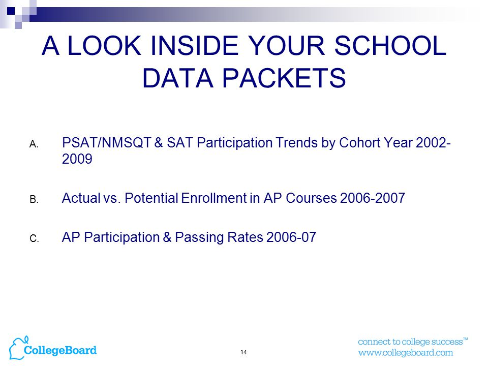 14 A LOOK INSIDE YOUR SCHOOL DATA PACKETS A.