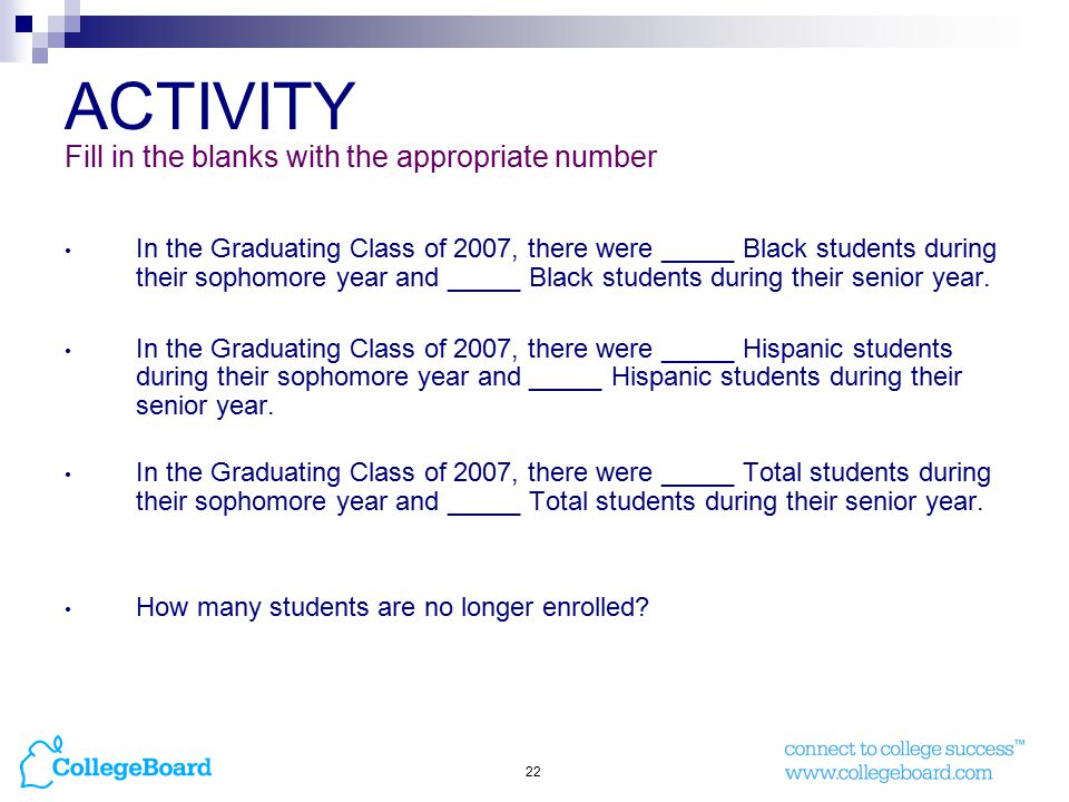 22 ACTIVITY Fill in the blanks with the appropriate number In the Graduating Class of 2007, there were _____ Black students during their sophomore year and _____ Black students during their senior year.