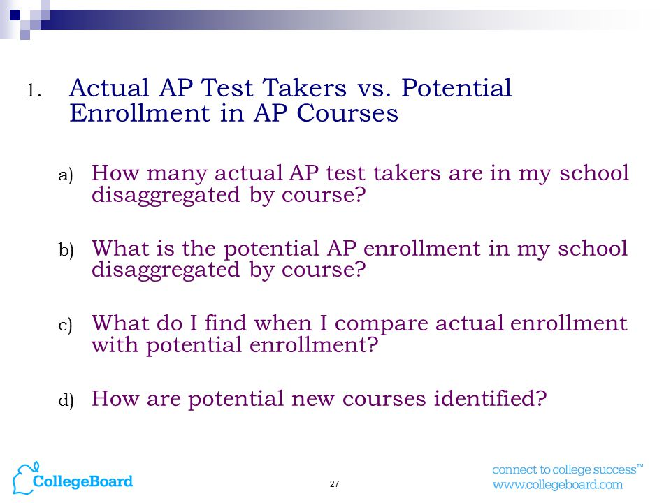 27 1. Actual AP Test Takers vs.