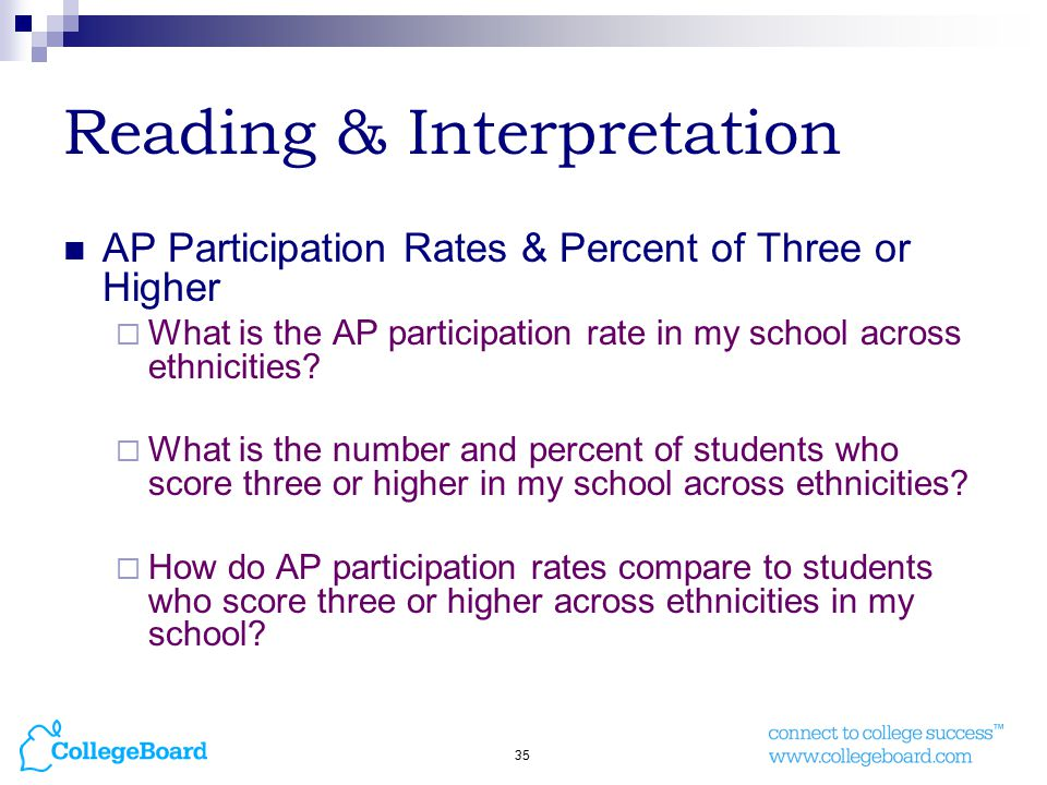 35 Reading & Interpretation AP Participation Rates & Percent of Three or Higher  What is the AP participation rate in my school across ethnicities.