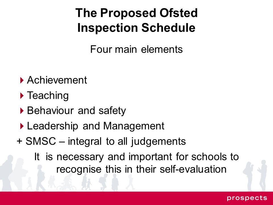 The Proposed Ofsted Inspection Schedule Four main elements  Achievement  Teaching  Behaviour and safety  Leadership and Management + SMSC – integral to all judgements It is necessary and important for schools to recognise this in their self-evaluation