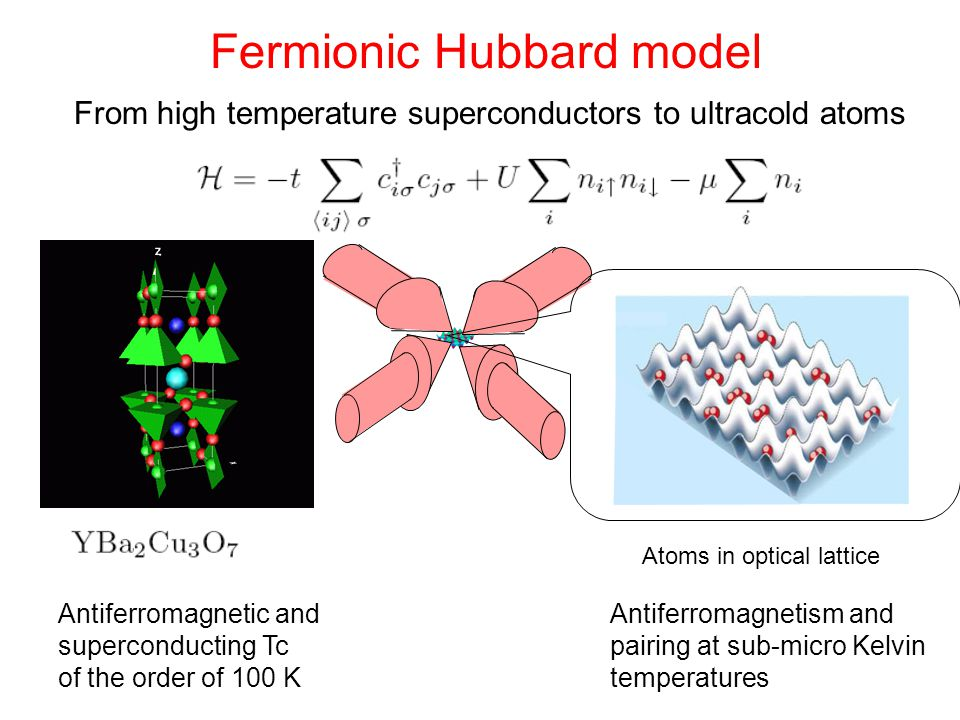 Antiferromagnetic and superconducting Tc of the order of 100 K Atoms in optical lattice Antiferromagnetism and pairing at sub-micro Kelvin temperatures Fermionic Hubbard model From high temperature superconductors to ultracold atoms