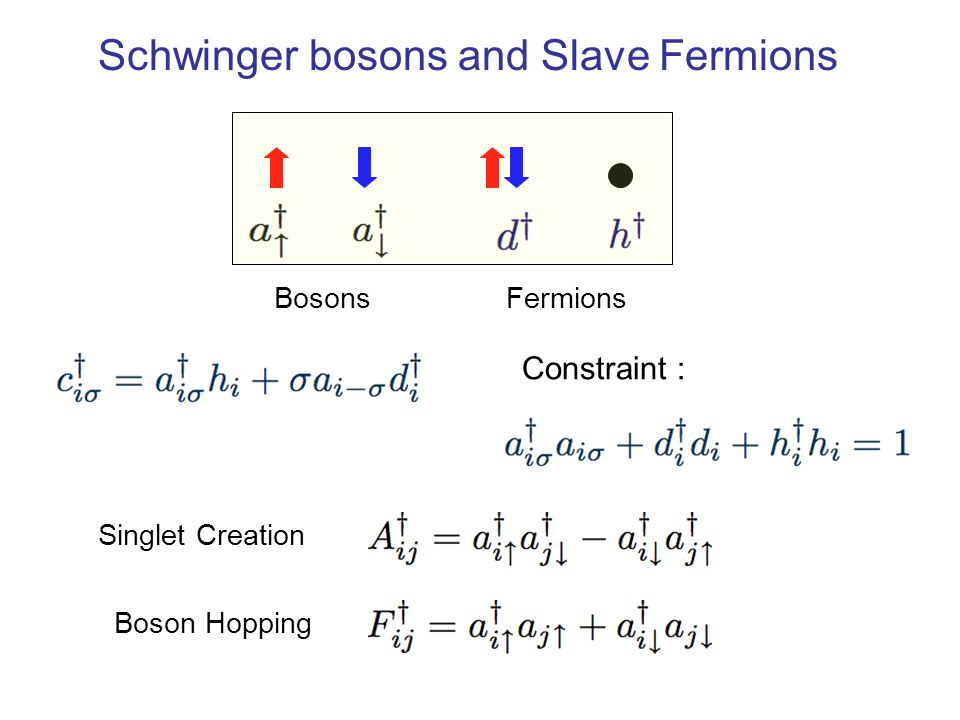 Schwinger bosons and Slave Fermions BosonsFermions Constraint : Singlet Creation Boson Hopping