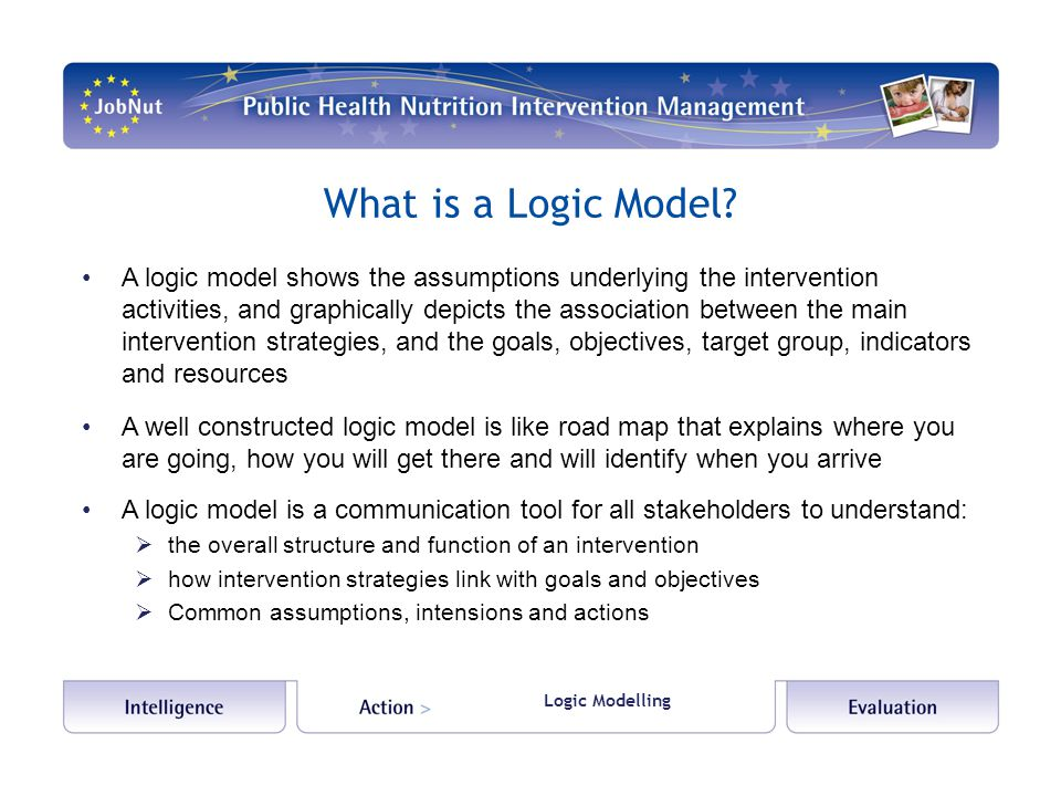 What is a Logic Model.