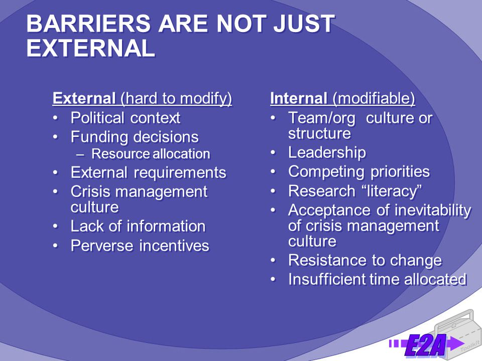 BARRIERS ARE NOT JUST EXTERNAL External (hard to modify) Political context Funding decisions –Resource allocation External requirements Crisis management culture Lack of information Perverse incentives External (hard to modify) Political context Funding decisions –Resource allocation External requirements Crisis management culture Lack of information Perverse incentives Internal (modifiable) Team/org culture or structure Leadership Competing priorities Research literacy Acceptance of inevitability of crisis management culture Resistance to change Insufficient time allocated Internal (modifiable) Team/org culture or structure Leadership Competing priorities Research literacy Acceptance of inevitability of crisis management culture Resistance to change Insufficient time allocated