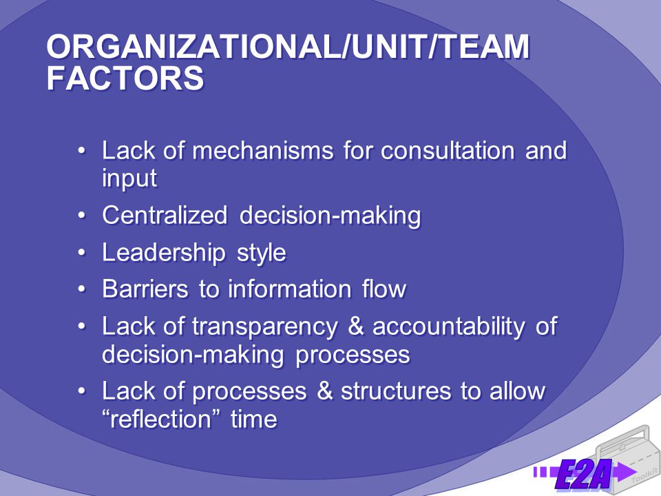ORGANIZATIONAL/UNIT/TEAM FACTORS Lack of mechanisms for consultation and input Centralized decision-making Leadership style Barriers to information flow Lack of transparency & accountability of decision-making processes Lack of processes & structures to allow reflection time Lack of mechanisms for consultation and input Centralized decision-making Leadership style Barriers to information flow Lack of transparency & accountability of decision-making processes Lack of processes & structures to allow reflection time