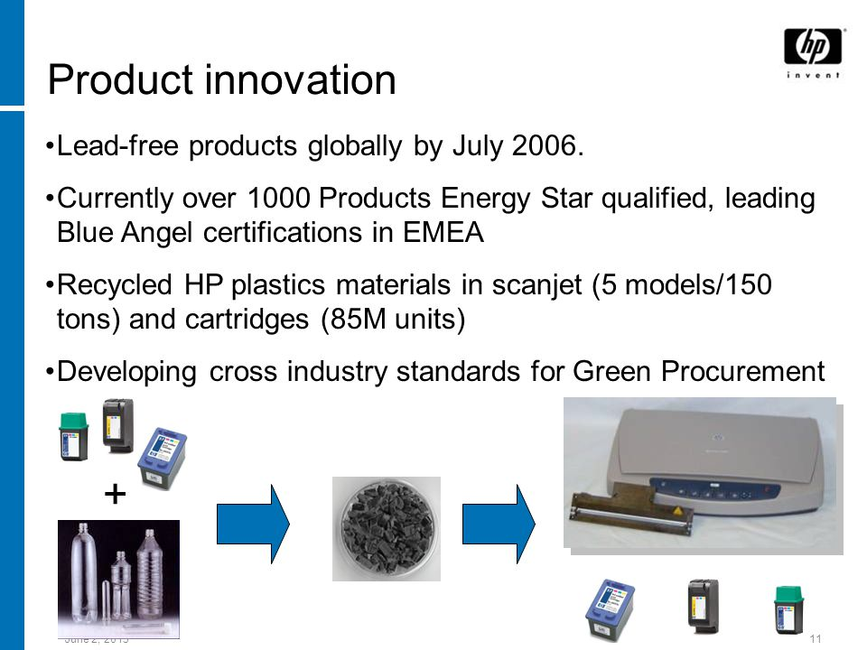 June 2, Product innovation + Lead-free products globally by July 2006.