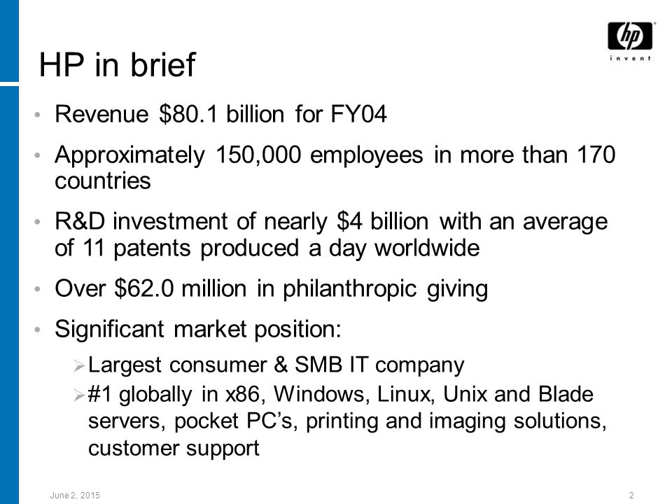 June 2, HP in brief Revenue $80.1 billion for FY04 Approximately 150,000 employees in more than 170 countries R&D investment of nearly $4 billion with an average of 11 patents produced a day worldwide Over $62.0 million in philanthropic giving Significant market position:  Largest consumer & SMB IT company  #1 globally in x86, Windows, Linux, Unix and Blade servers, pocket PC's, printing and imaging solutions, customer support