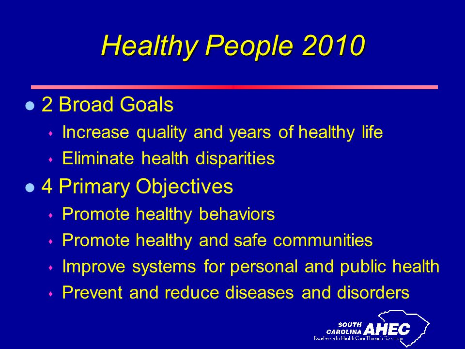 Healthy People 2010 l 2 Broad Goals s Increase quality and years of healthy life s Eliminate health disparities l 4 Primary Objectives s Promote healthy behaviors s Promote healthy and safe communities s Improve systems for personal and public health s Prevent and reduce diseases and disorders