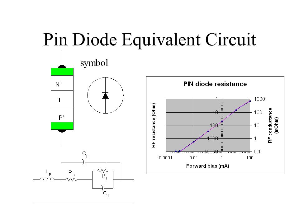 Diode Circuits By Professor Syed Idris Syed Hassan Sch Of Elect