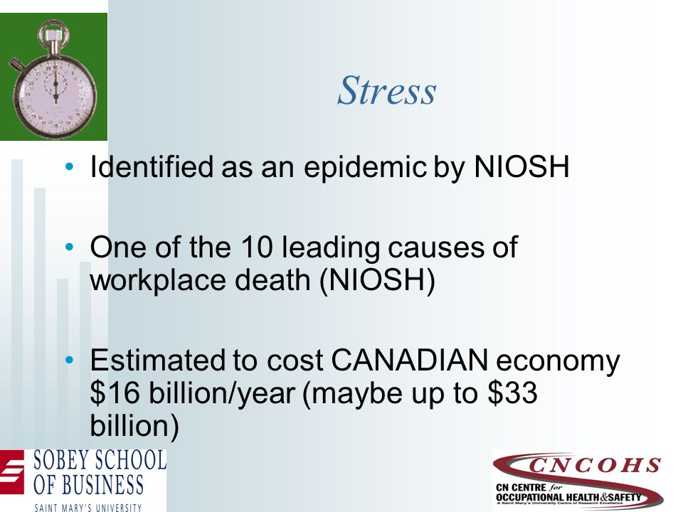 Stress Identified as an epidemic by NIOSH One of the 10 leading causes of workplace death (NIOSH) Estimated to cost CANADIAN economy $16 billion/year (maybe up to $33 billion)