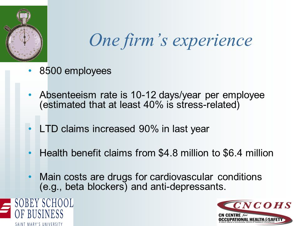 One firm's experience 8500 employees Absenteeism rate is days/year per employee (estimated that at least 40% is stress-related) LTD claims increased 90% in last year Health benefit claims from $4.8 million to $6.4 million Main costs are drugs for cardiovascular conditions (e.g., beta blockers) and anti-depressants.