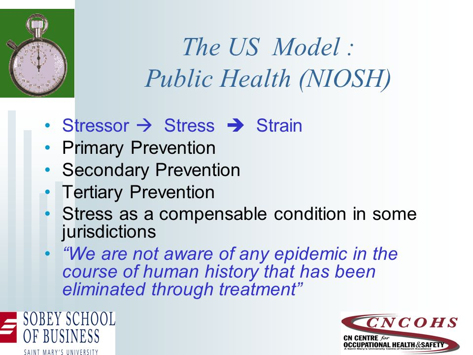 The US Model : Public Health (NIOSH) Stressor  Stress  Strain Primary Prevention Secondary Prevention Tertiary Prevention Stress as a compensable condition in some jurisdictions We are not aware of any epidemic in the course of human history that has been eliminated through treatment