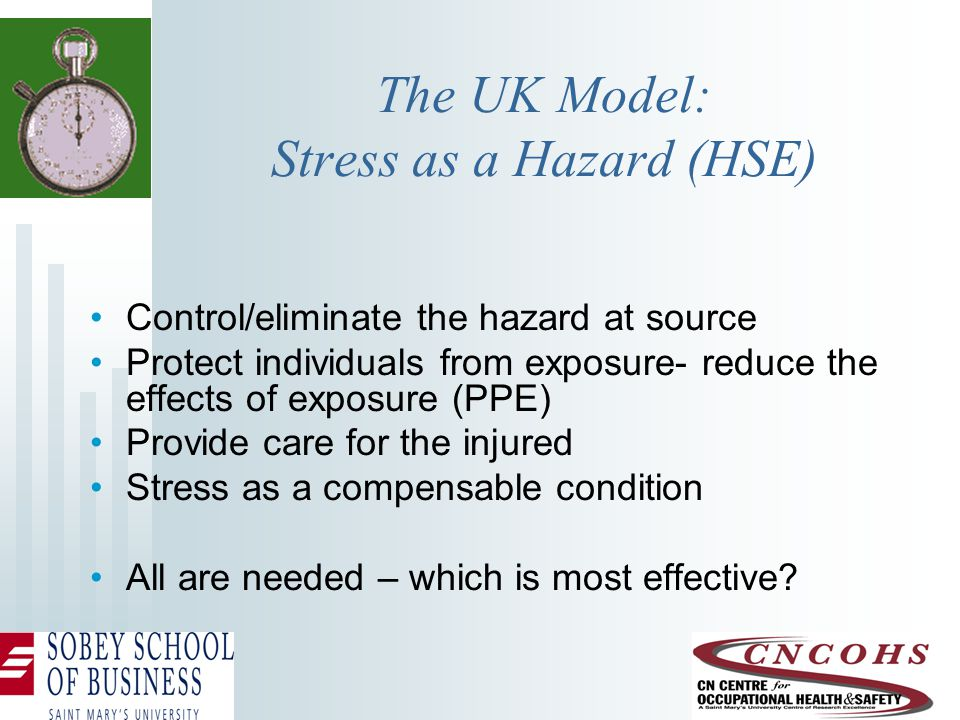 The UK Model: Stress as a Hazard (HSE) Control/eliminate the hazard at source Protect individuals from exposure- reduce the effects of exposure (PPE) Provide care for the injured Stress as a compensable condition All are needed – which is most effective