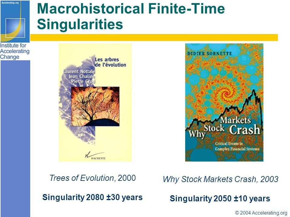 Singularity 2050