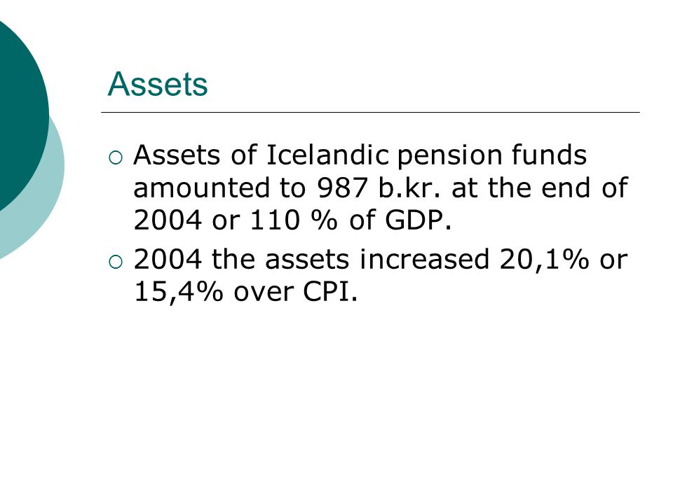Assets  Assets of Icelandic pension funds amounted to 987 b.kr.