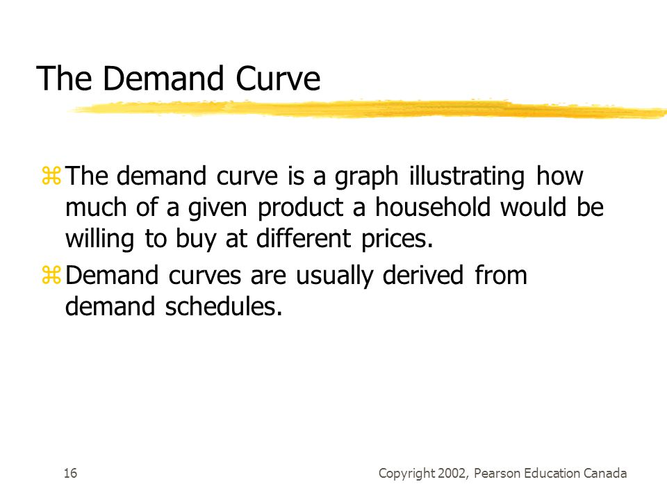 Copyright 2002, Pearson Education Canada16 The Demand Curve zThe demand curve is a graph illustrating how much of a given product a household would be willing to buy at different prices.