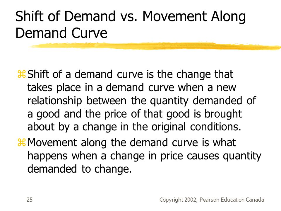 Copyright 2002, Pearson Education Canada25 Shift of Demand vs.