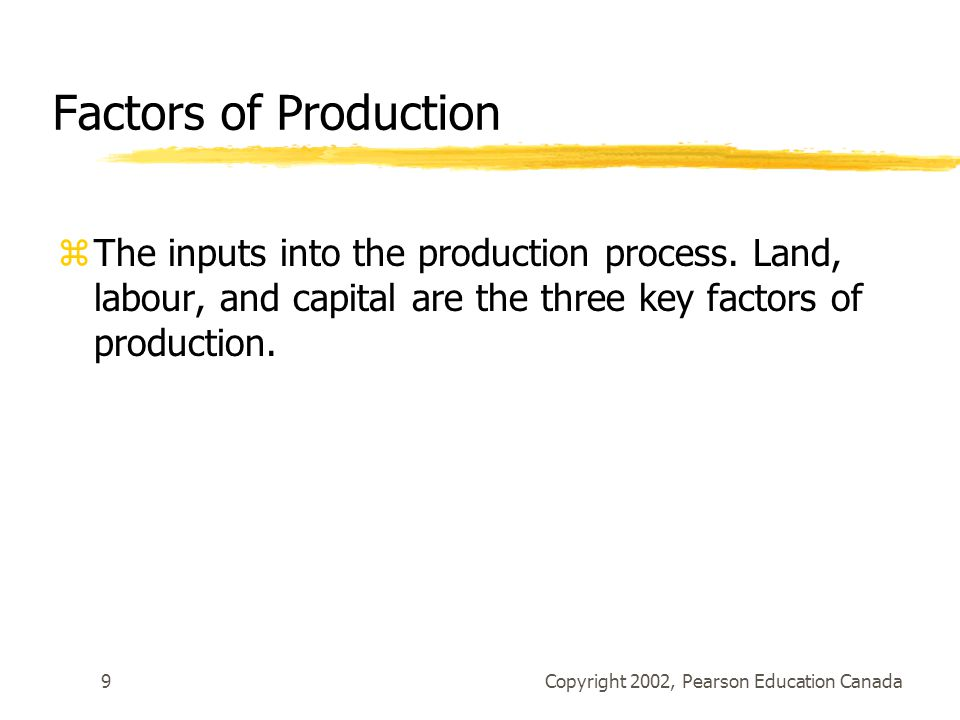 Copyright 2002, Pearson Education Canada9 Factors of Production zThe inputs into the production process.