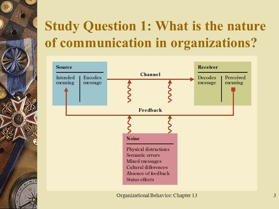 Organizational Behavior: Chapter 133 Study Question 1: What is the nature of communication in organizations