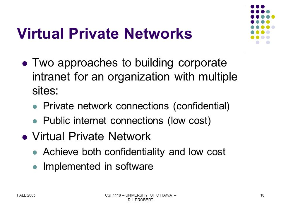 FALL 2005CSI 4118 – UNIVERSITY OF OTTAWA – R.L.PROBERT 18 Virtual Private Networks Two approaches to building corporate intranet for an organization with multiple sites: Private network connections (confidential) Public internet connections (low cost) Virtual Private Network Achieve both confidentiality and low cost Implemented in software
