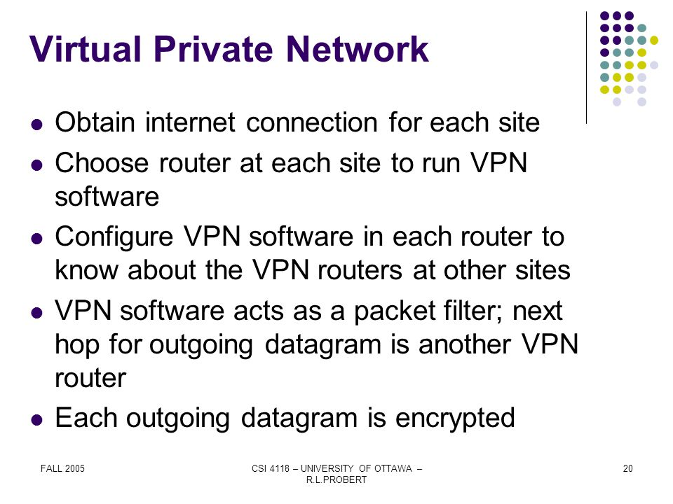 FALL 2005CSI 4118 – UNIVERSITY OF OTTAWA – R.L.PROBERT 20 Virtual Private Network Obtain internet connection for each site Choose router at each site to run VPN software Configure VPN software in each router to know about the VPN routers at other sites VPN software acts as a packet filter; next hop for outgoing datagram is another VPN router Each outgoing datagram is encrypted