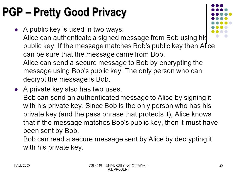 FALL 2005CSI 4118 – UNIVERSITY OF OTTAWA – R.L.PROBERT 25 A public key is used in two ways: Alice can authenticate a signed message from Bob using his public key.