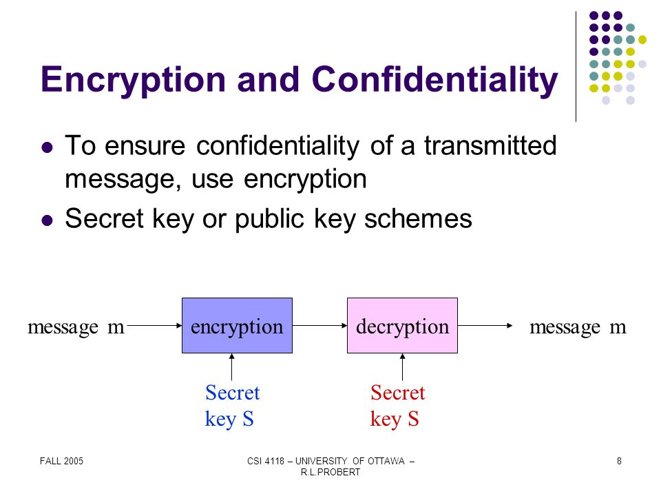FALL 2005CSI 4118 – UNIVERSITY OF OTTAWA – R.L.PROBERT 8 Encryption and Confidentiality To ensure confidentiality of a transmitted message, use encryption Secret key or public key schemes encryptiondecryption message m Secret key S