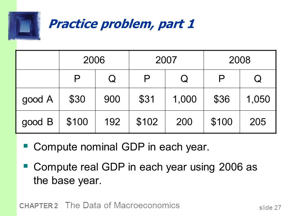 slide 27 CHAPTER 2 The Data of Macroeconomics Practice problem, part 1  Compute nominal GDP in each year.