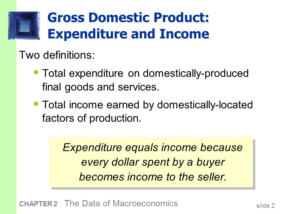 slide 2 CHAPTER 2 The Data of Macroeconomics Gross Domestic Product: Expenditure and Income Two definitions:  Total expenditure on domestically-produced final goods and services.