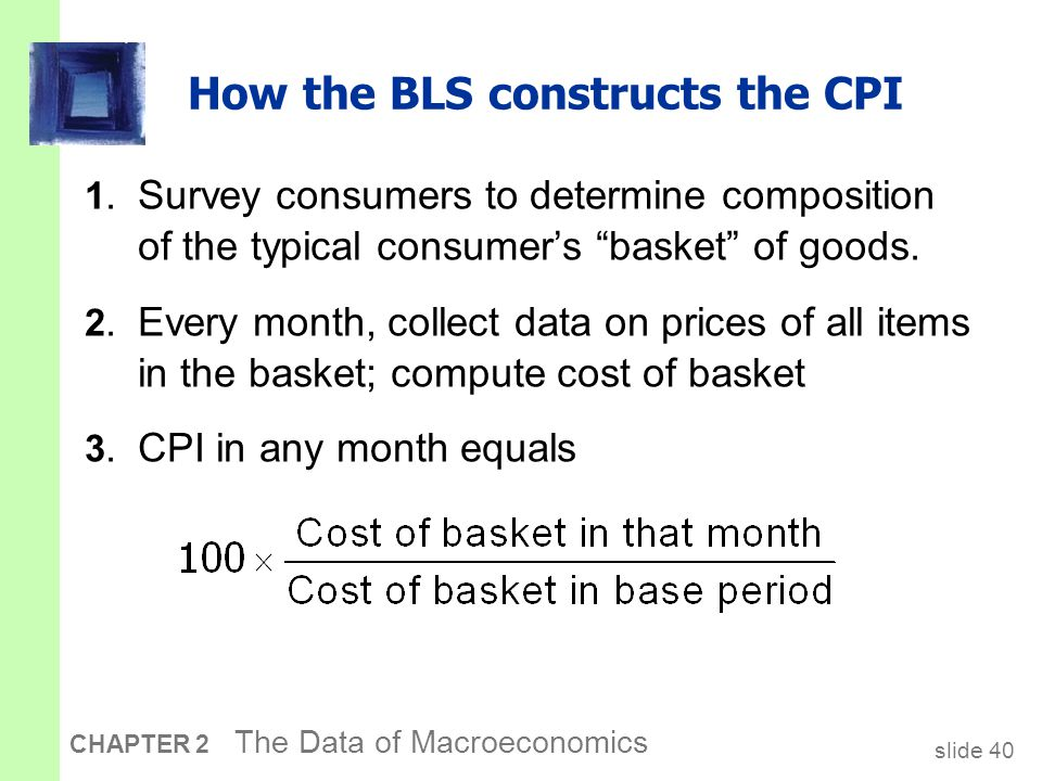 slide 40 CHAPTER 2 The Data of Macroeconomics How the BLS constructs the CPI 1.Survey consumers to determine composition of the typical consumer's basket of goods.