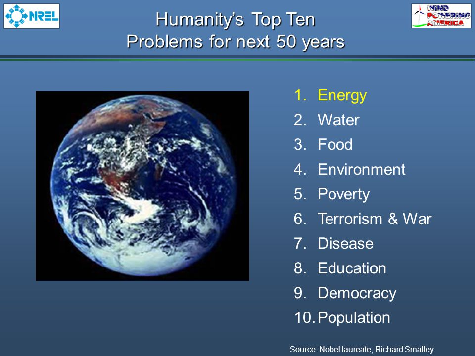 1.Energy 2.Water 3.Food 4.Environment 5.Poverty 6.Terrorism & War 7.Disease 8.Education 9.Democracy 10.Population Humanity's Top Ten Problems for next 50 years Source: Nobel laureate, Richard Smalley