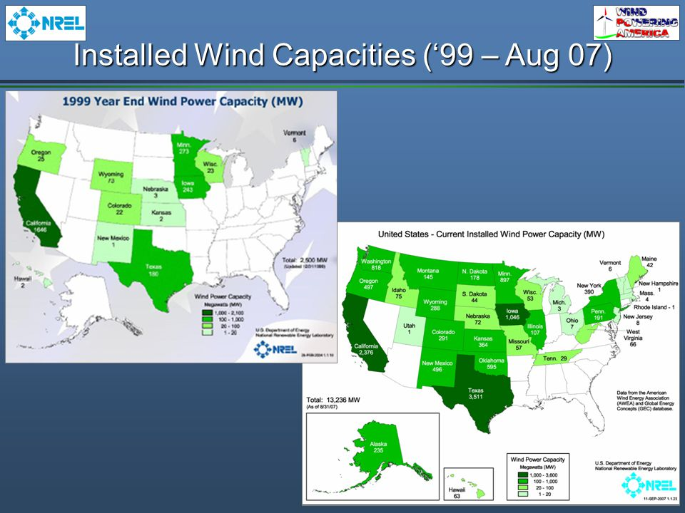 Installed Wind Capacities ('99 – Aug 07)