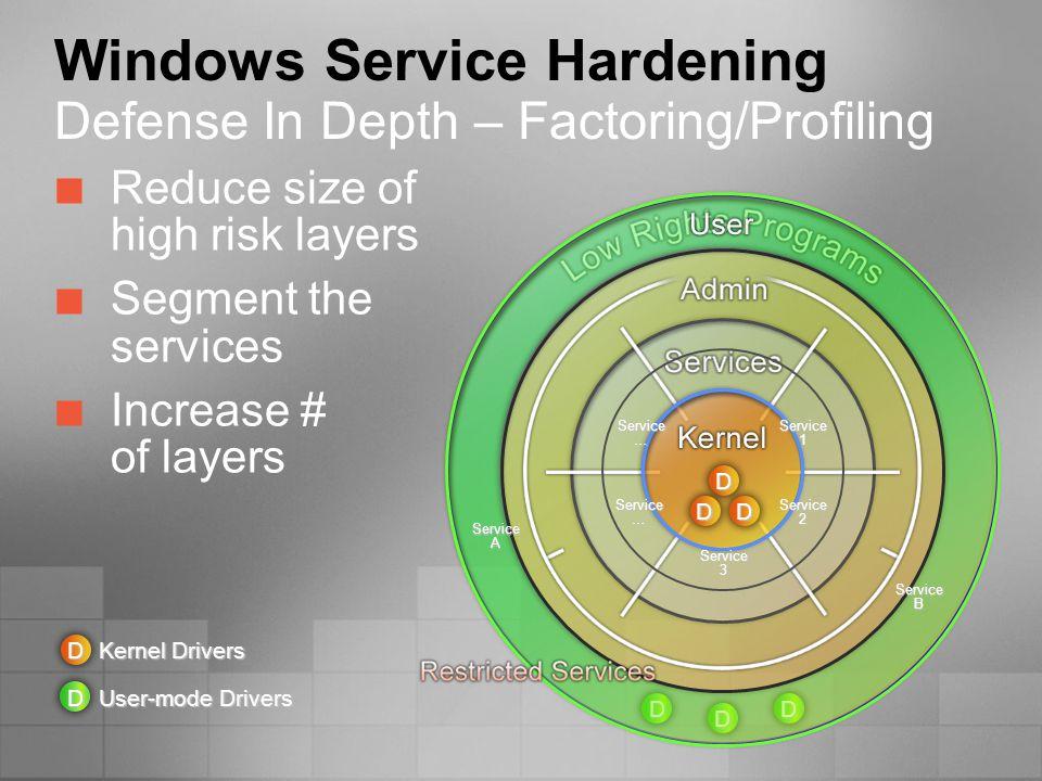 hardening windows hassell jonathan
